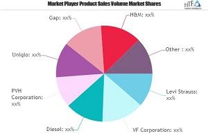 denim pants market worth observing growth levi strauss vf diesel 1