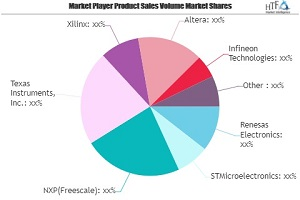 embedded systems market may set new growth story texas instruments xilinx altera 1