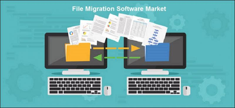file migration software market worth observing growth carbonite box sharegate 1