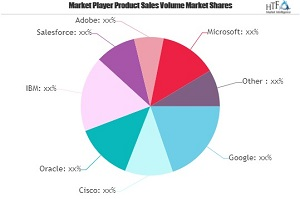 location marketing market next big thing major giants google cisco oracle 1