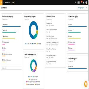 service desk software market is booming worldwide zendesk hubspot agile crm 1