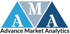 absorbable hemostat global market study reveal explosive growth potential cr bard baxter ethicon johnson johnson 1