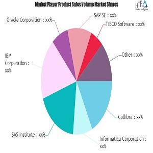 data governance market big changes to have big impact ibm sap oracle 1