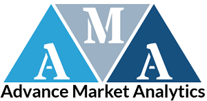 in cloud malware analysis and detection market huge demand and future scope including top players fireeye cisco symantec 1