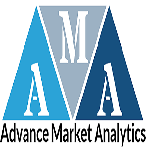 industrial agitators market is expected to see growth rate of 3 7 1