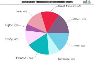 smart luggage market growing popularity and emerging trends away barracuda bluesmart 1