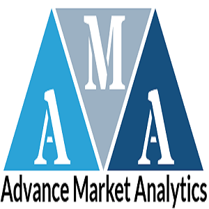 vendor management system market to set new growth story sap microsoft corporation oracle 1