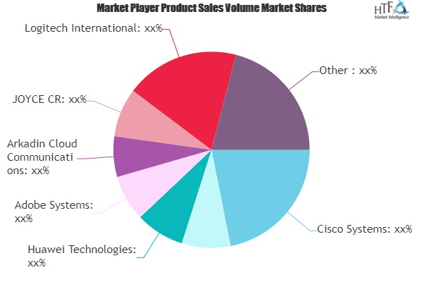 video conference software market worth observing growth logitech microsoft vidyo 1